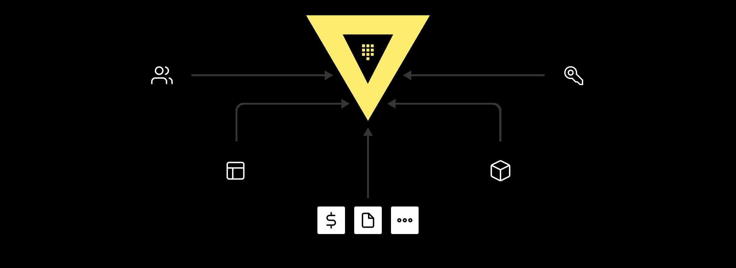 Vault Client Types