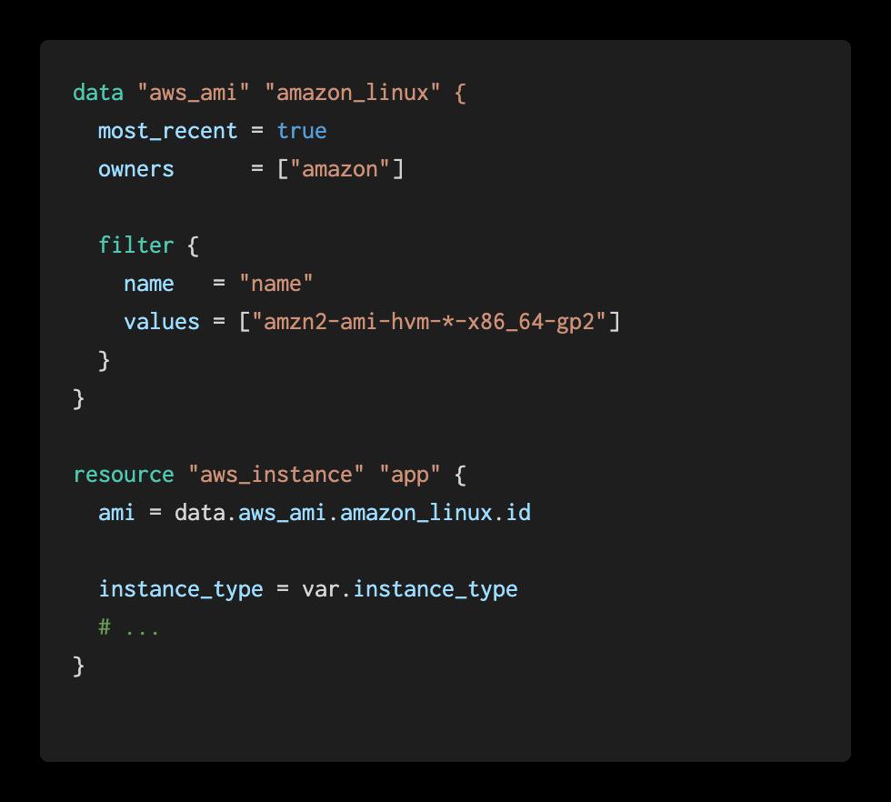 Data source defined in Terraform configuration file.
