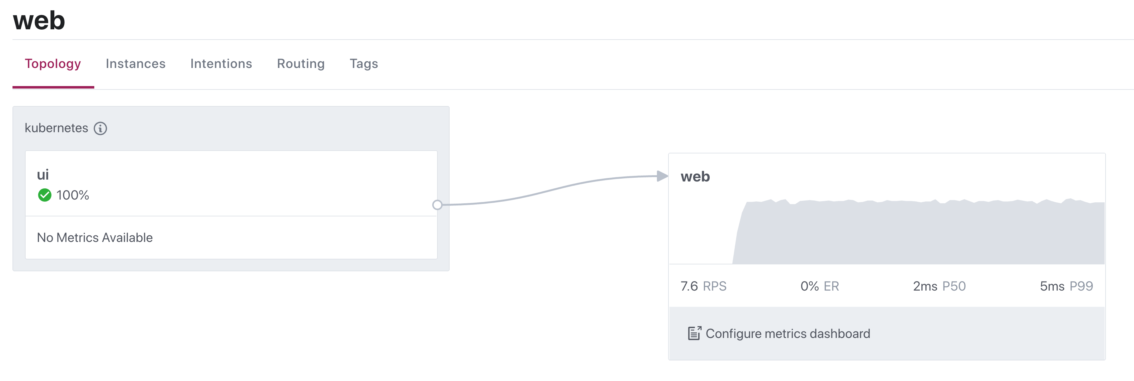 ui service connects to the baseline version of web service