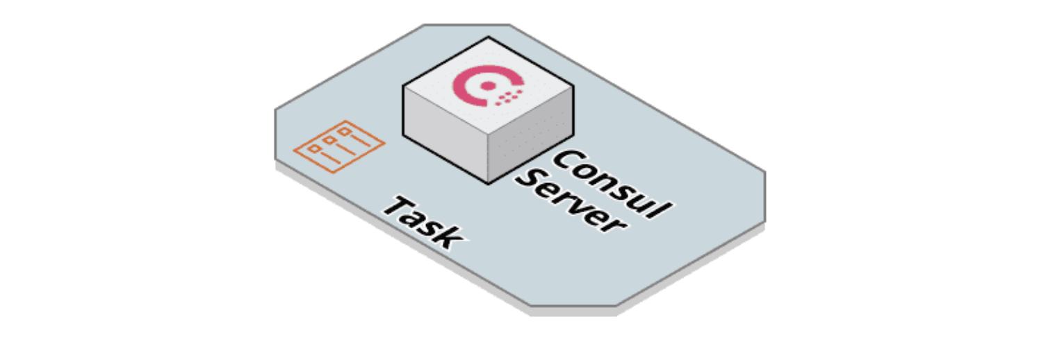 Consul server task
