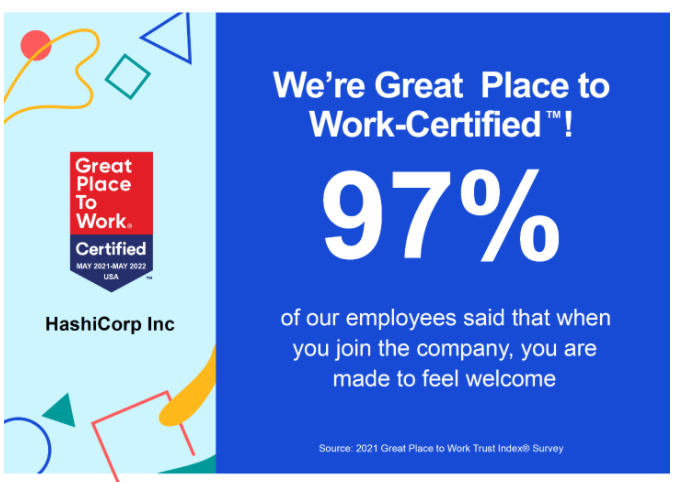 97% of employees believe you are made to feel welcome when you join the company