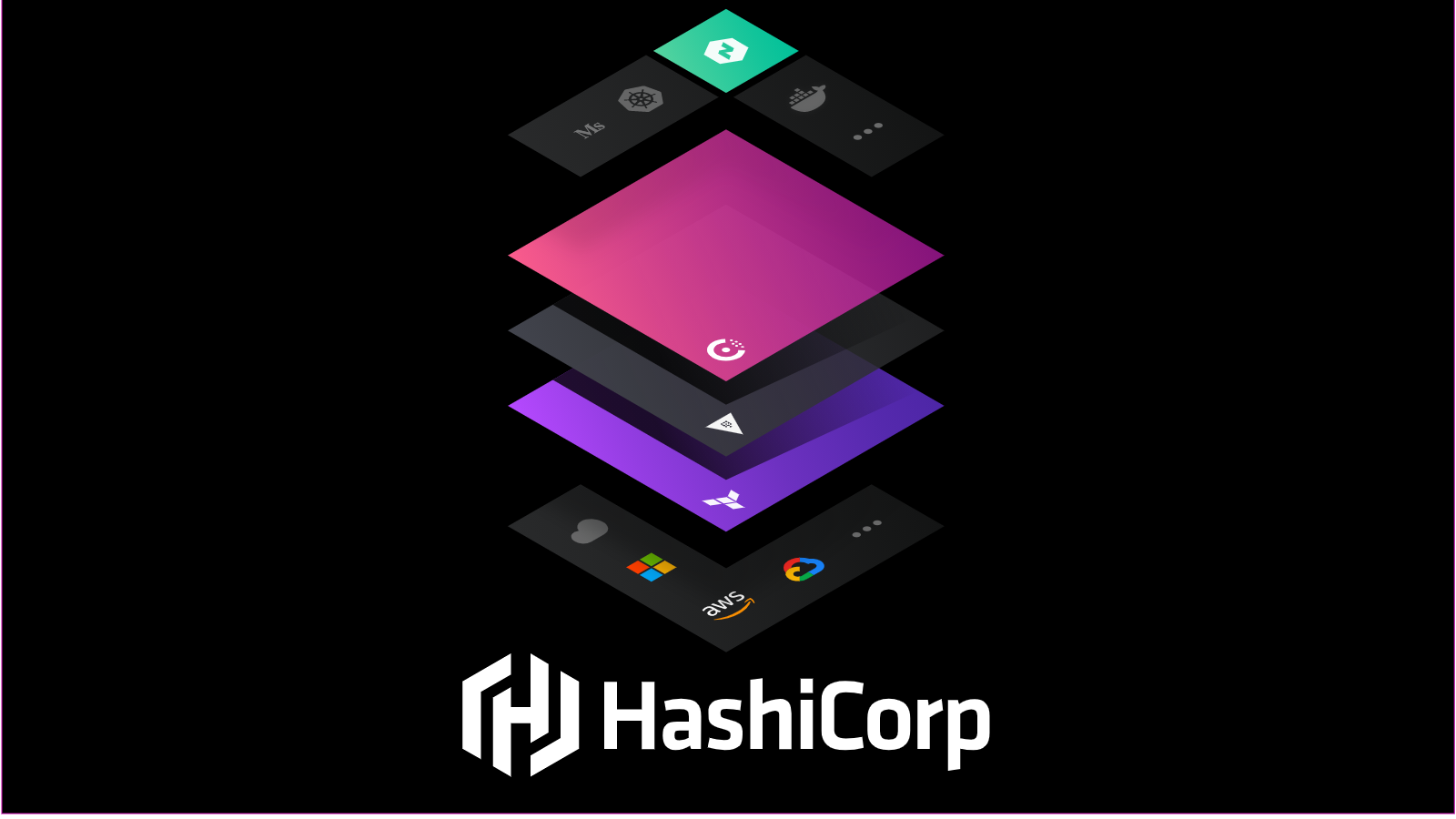 HashiCorp Learning Resources Reference Guide