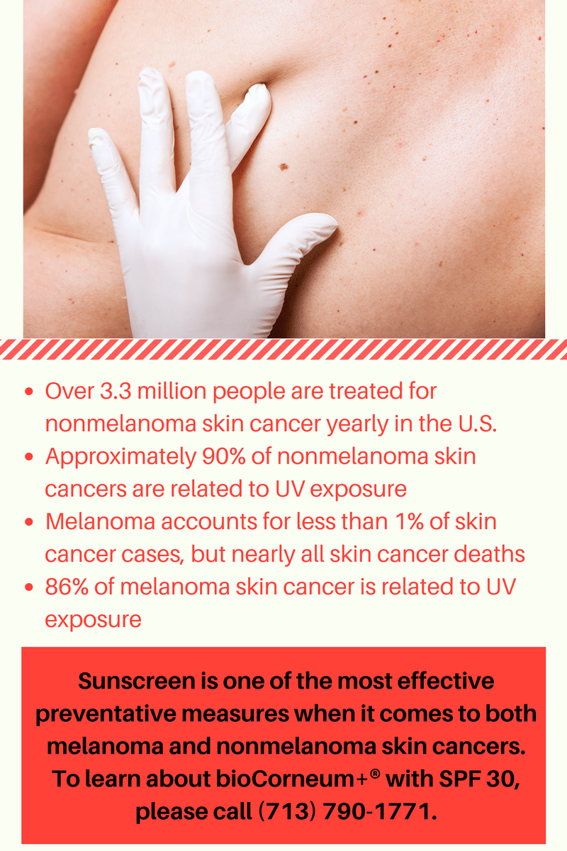 Houston Skin Cancer Prevention and Treatment