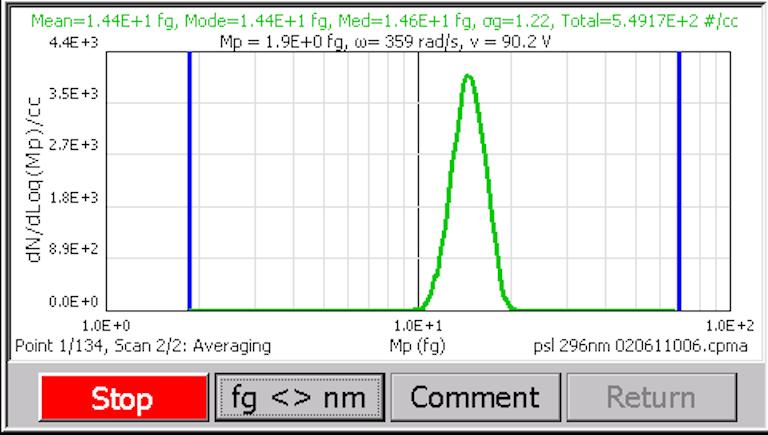 Screenshot of CPMA interface showing example scan