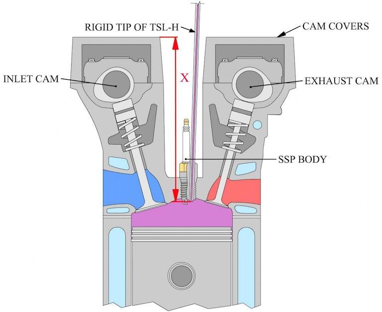 In-cylinder sampling spark plug schematic