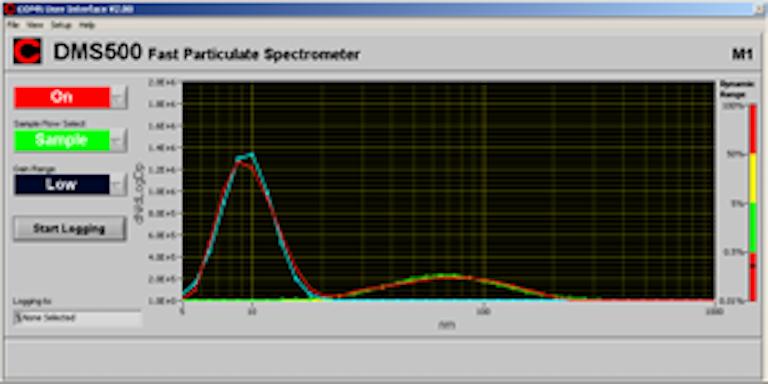 Screenshot of DMS user interface software