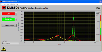 DMS500 software showing surfactant and PSL modes