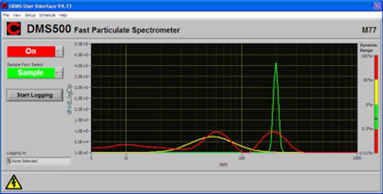 Screenshot of DMS500 UI