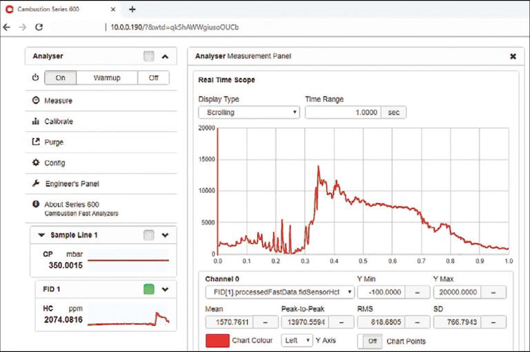 Screenshot of FID600 web-UI showing real-time scope