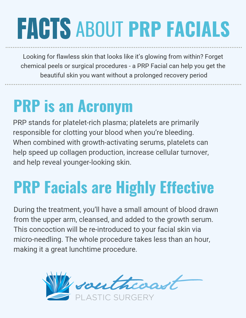PRP Facials Orange County