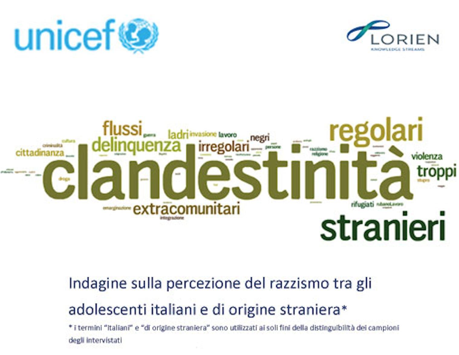 Indagine sulla percezione del razzismo tra gli adolescenti italiani e di origine straniera