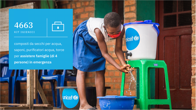 Kit igienici per le famiglie durante le emergenze