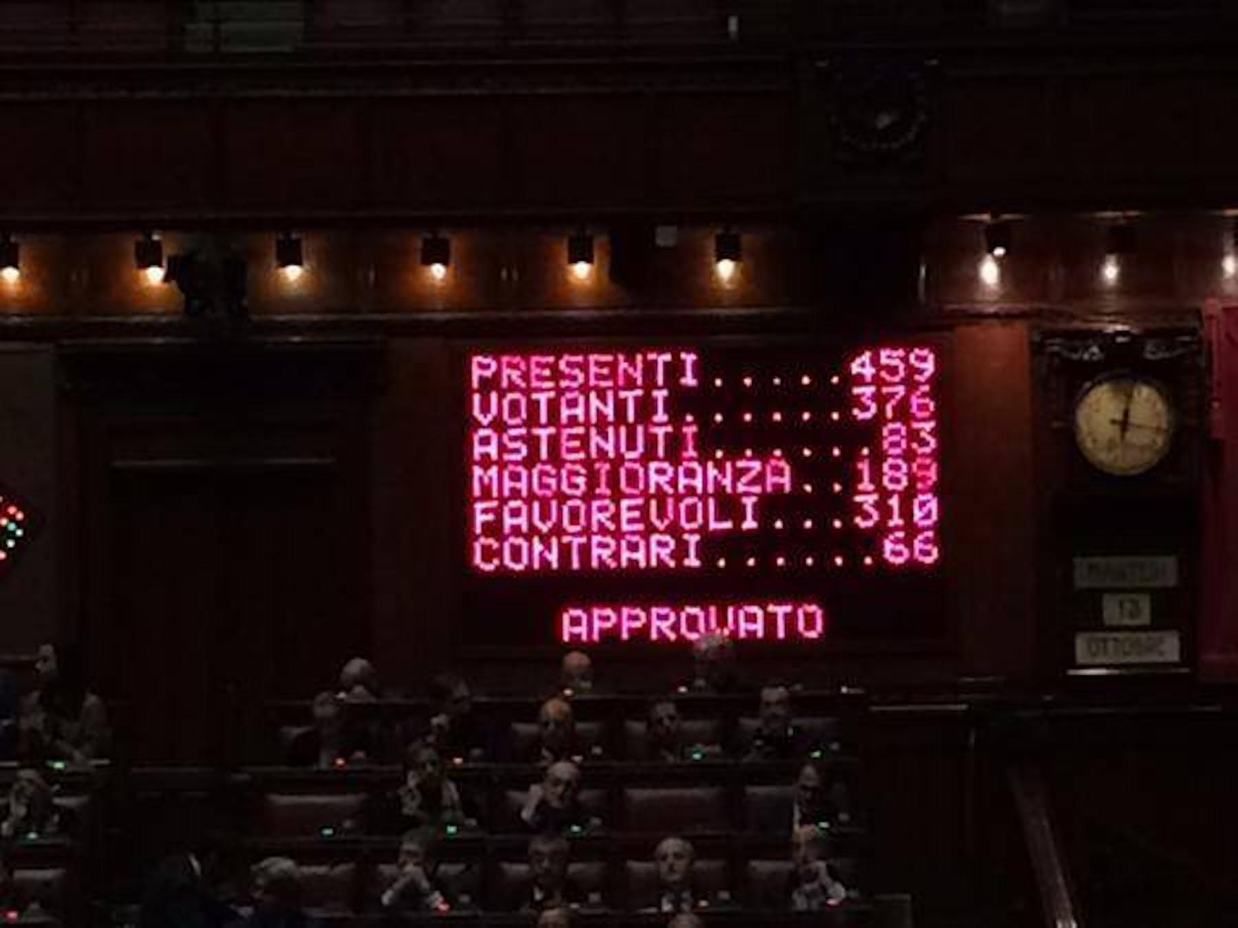 Il tabellone dei voti di Montecitorio al momento dell'approvazione del ddl sulla riforma dell'acquisizione della cittadinanza italiana