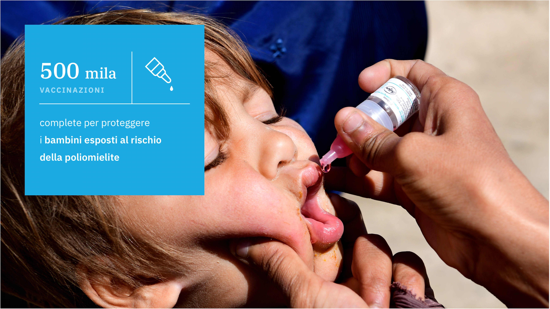 Vaccinazioni per proteggere i bambini contro la poliomelite