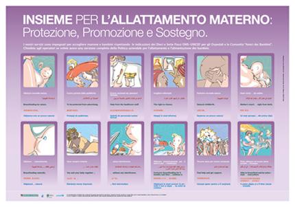 I punti caratterizzanti della Comunità amica dei bambini per l'allattamento materno - Poster creato dalla ASL di Milano