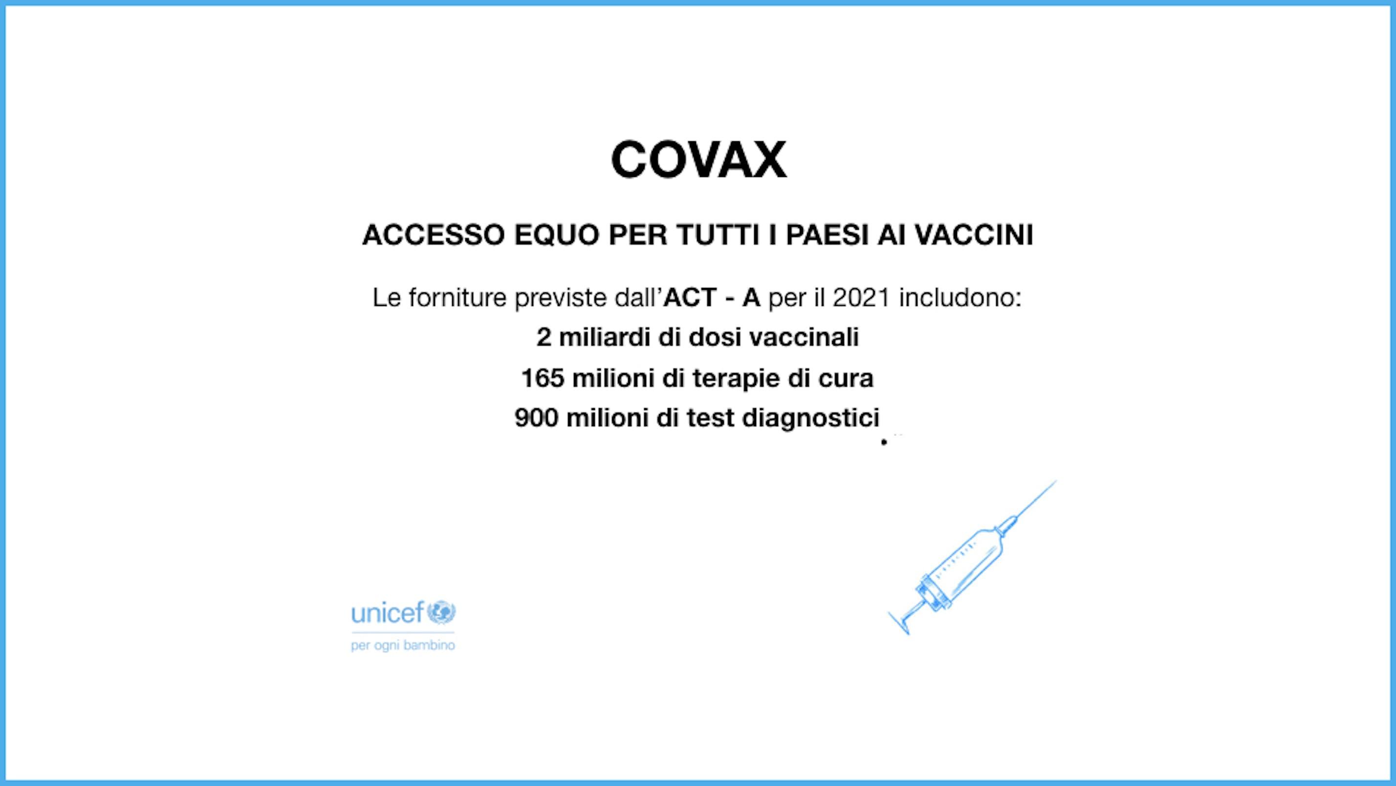 Covax 3