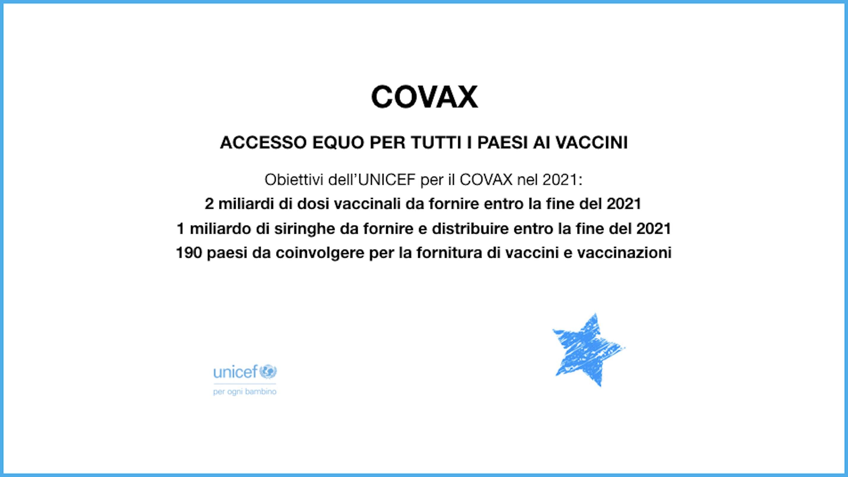 Covax 4