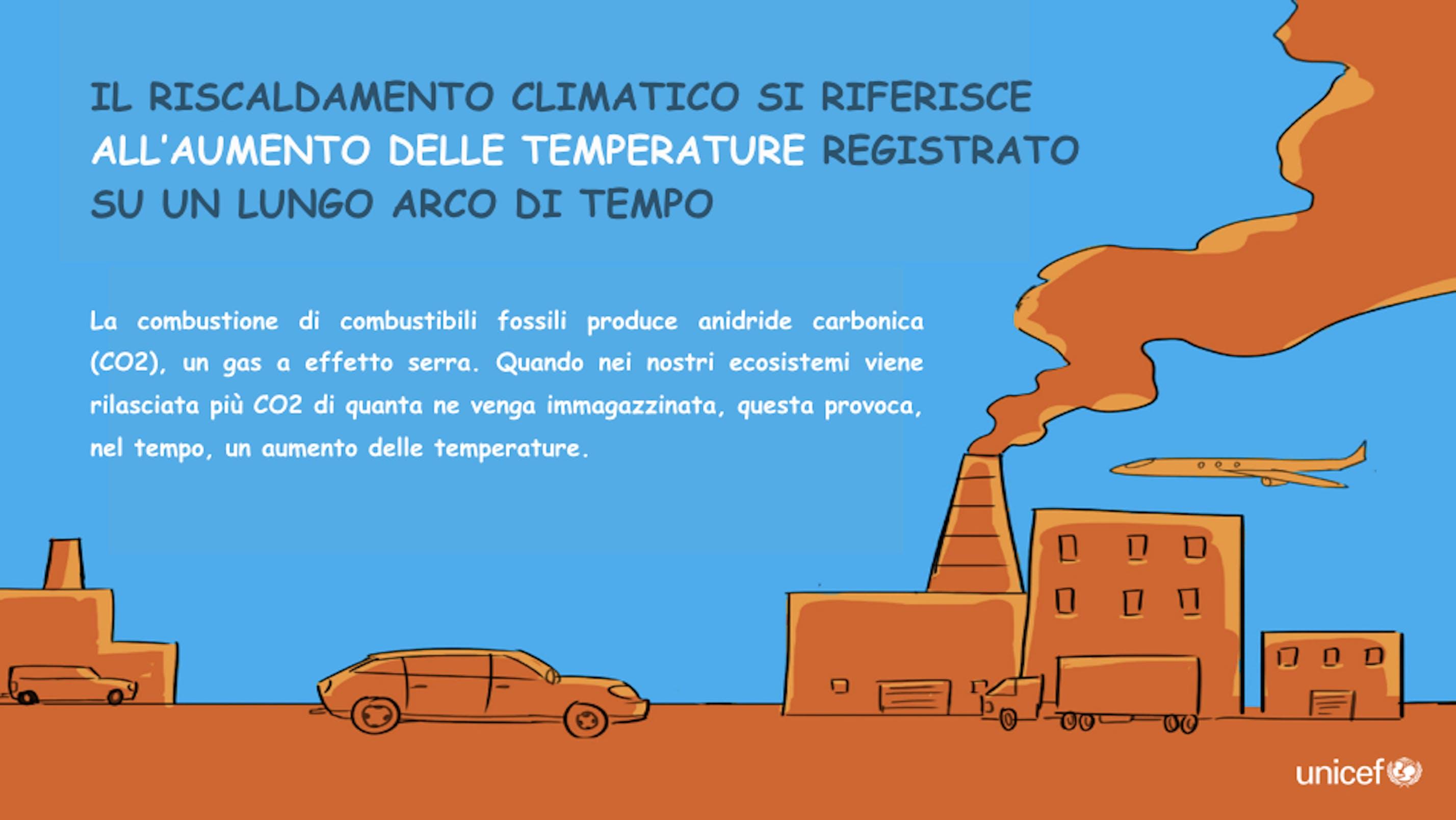 Azioni per il clima - infografiche 2