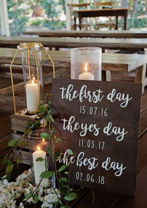 Wedding welcome board with special dates
