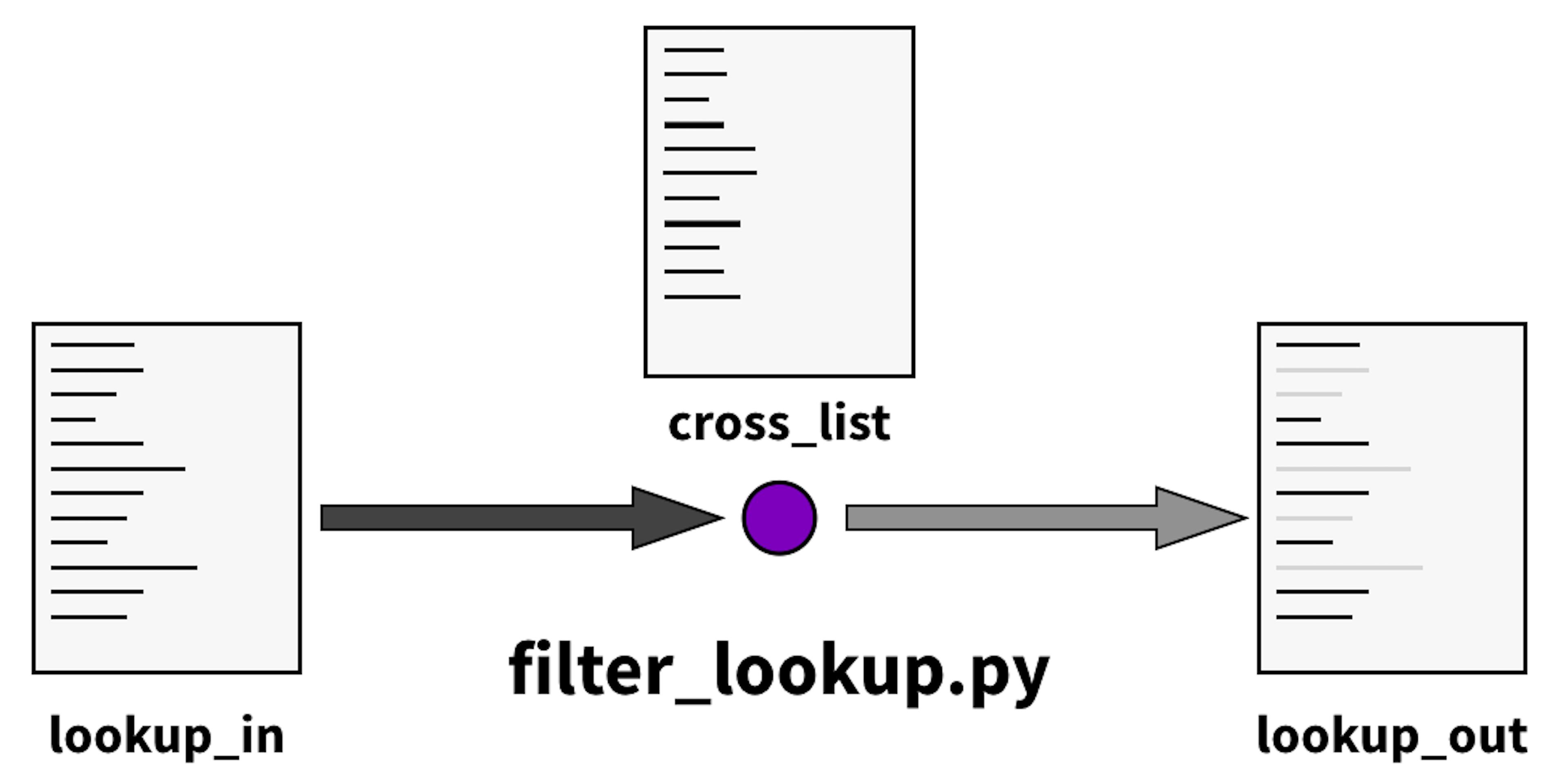 filter_diagram