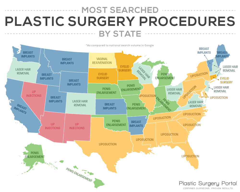 Most Popular Plastic Surgery in New York