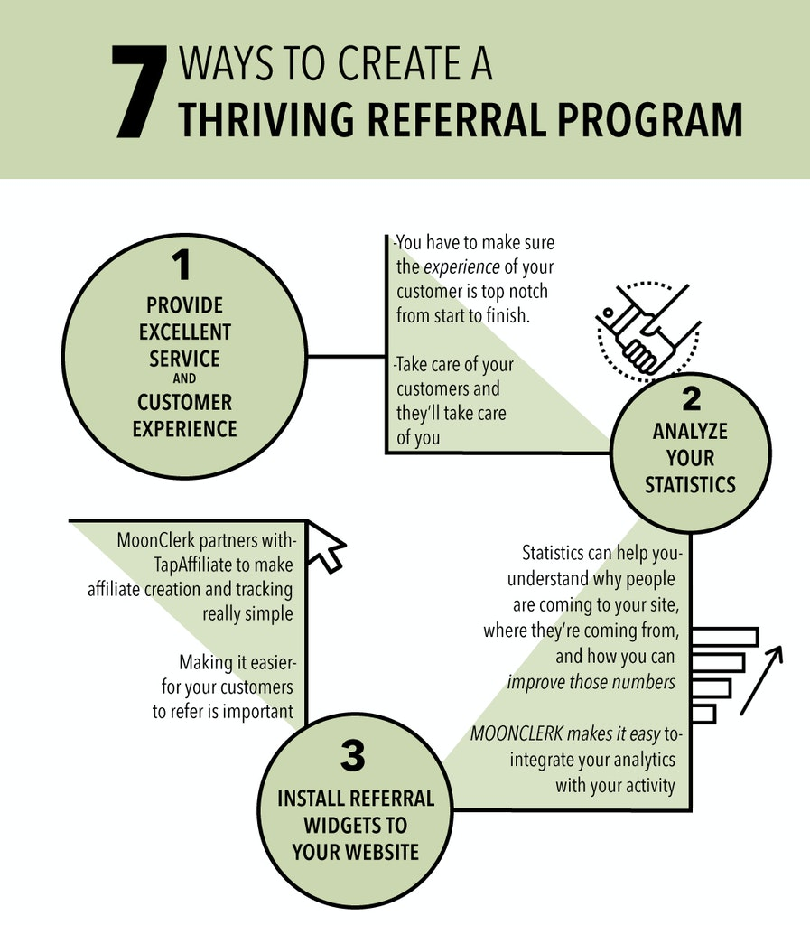 Ways To Create A Thriving Referral Program