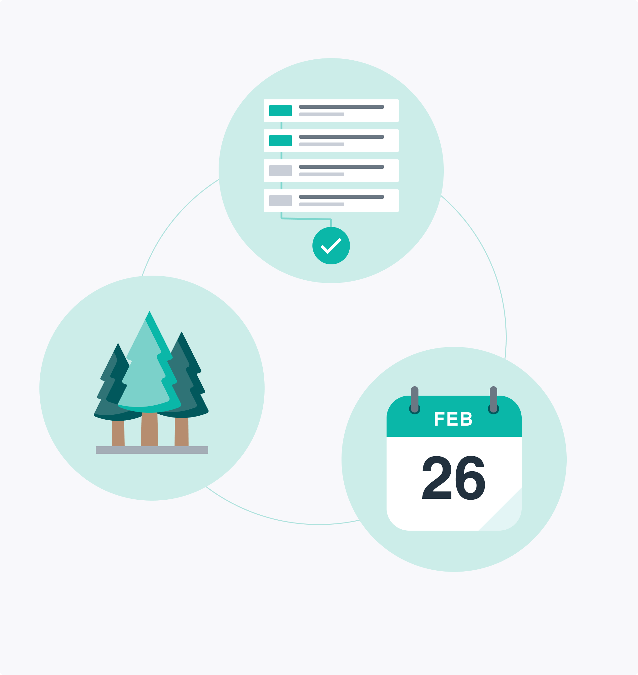 Icon with evergreen trees connected to an icon with a calendar and an icon with cards connected together in an installment plan.