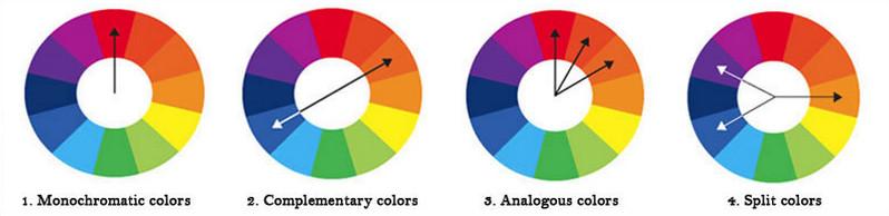 Color Combining Techniques