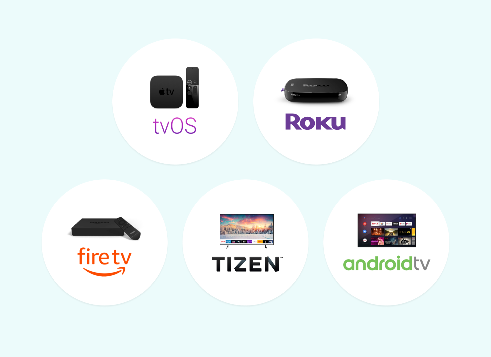 TV Platforms
