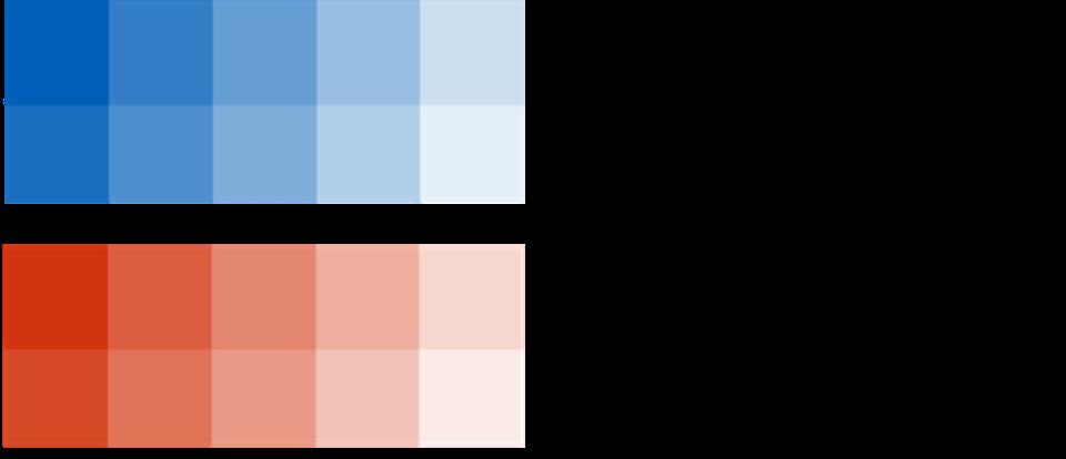 Farbklima