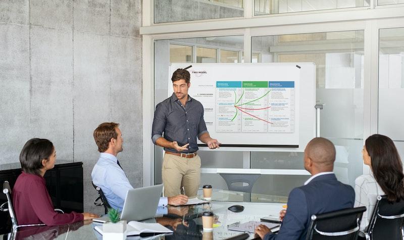 Het TWO-Model maakt samenhang tussen jouw business en IT-thema's helder en overzichtelijk.