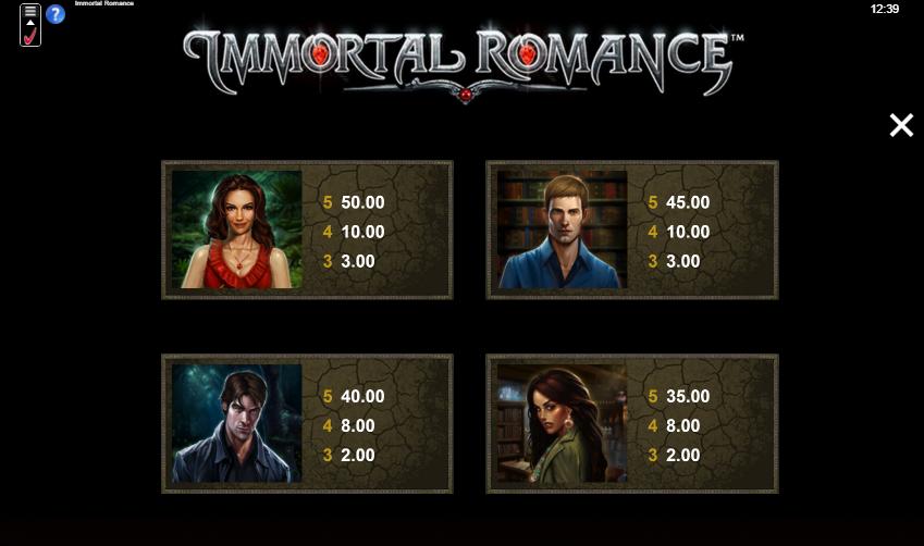 Immortal Romance Slot Paytable