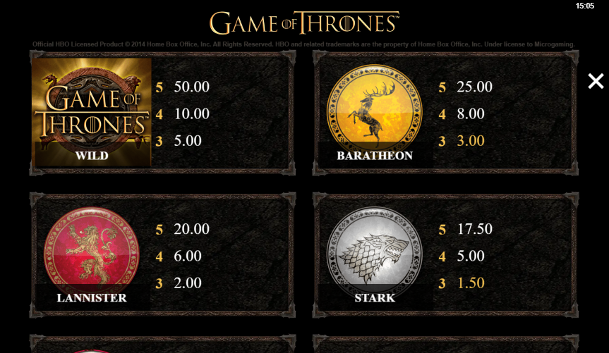 Game Of Thrones Slot Paytable