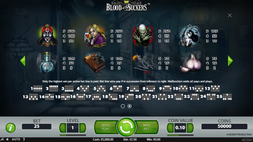 Blood Suckers Slot Paytable