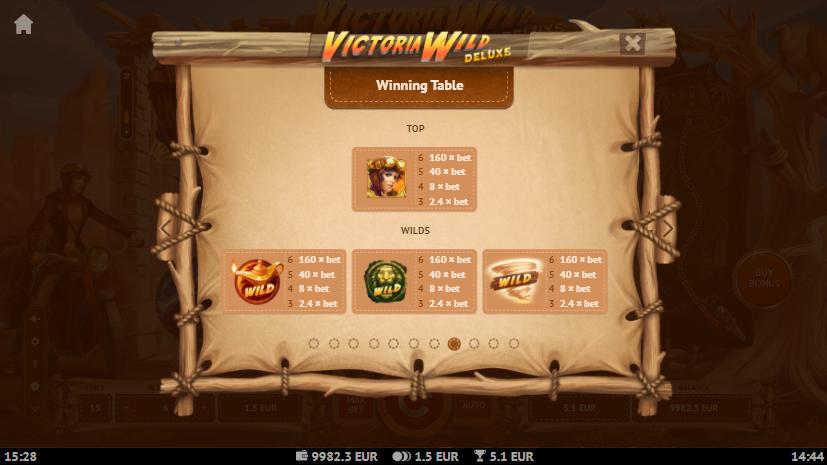 Victoria Wild Deluxe Slot Winning Table