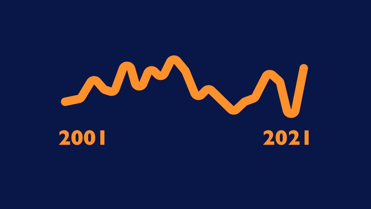 Strømprisene går opp og ned hele tiden. Derfor er det smart å se på prisene over tid.