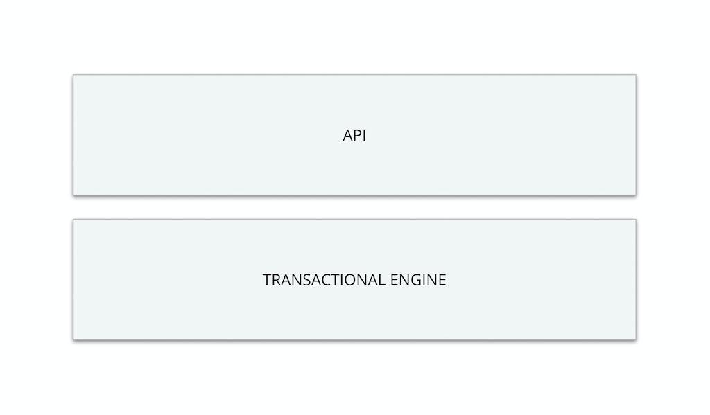 CMS-agnostic ecommerce platform components