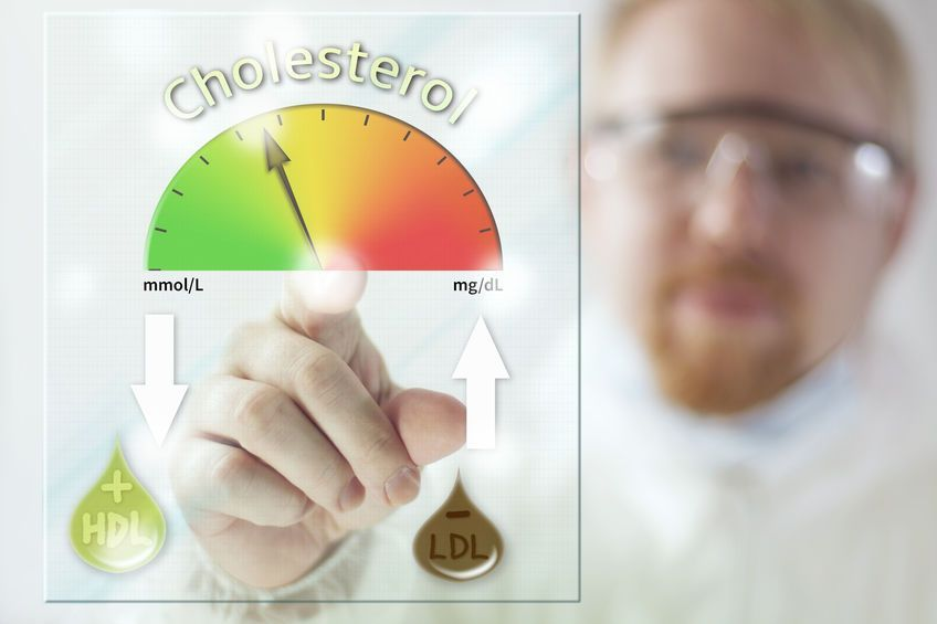 Bay Area Modern Medical Center Blog | What Should Your Cholesterol Really Be? Actually Everyone is Different