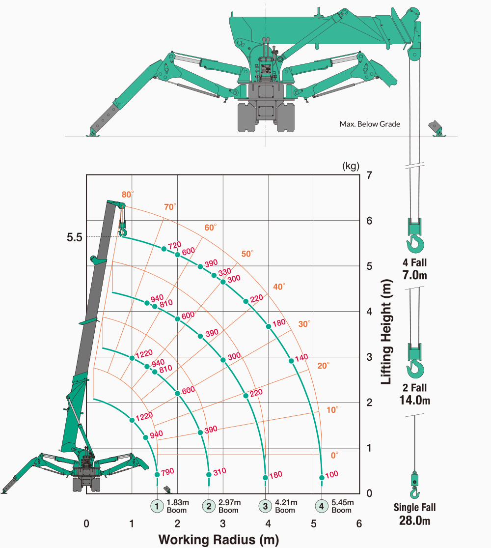Maeda MC174 Outriggers Position - Other than Max