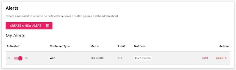 Scalingo dashboard to configure alerts