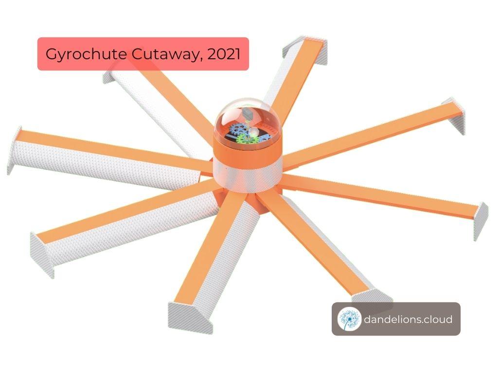 A cutaway of the Gyrochute, 2021