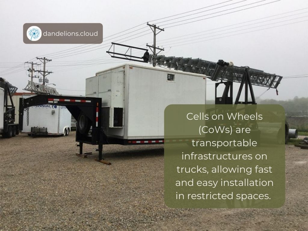 Cells on Wheels (CoWs) are transportable infrastructures on trucks, allowing fast and easy installation in restricted spaces.