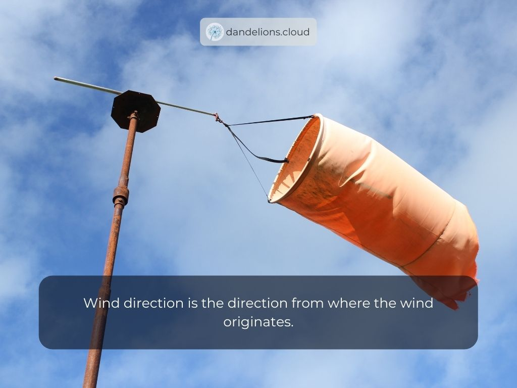 Wind direction is the direction from where the wind originates.