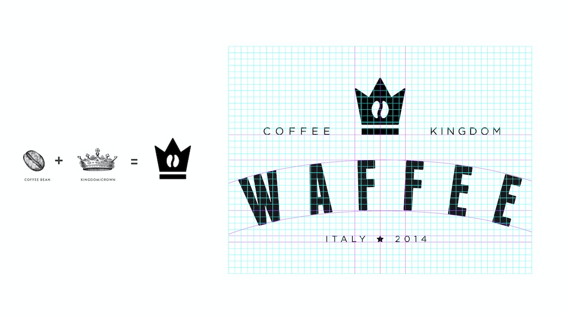 1448573552 waffee logo studio