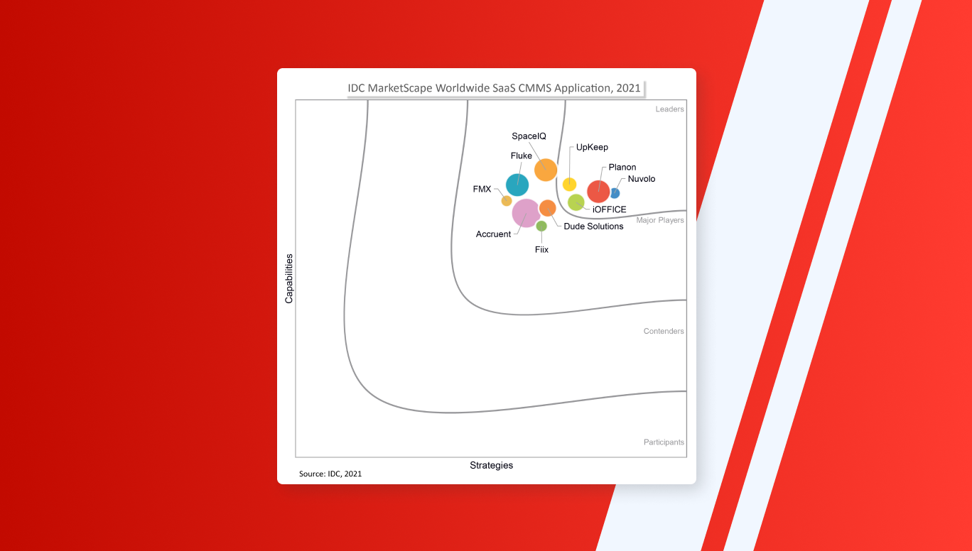 UpKeep Named Leader in IDC MarketScape for CMMS