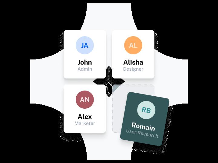 True cross-company collaboration