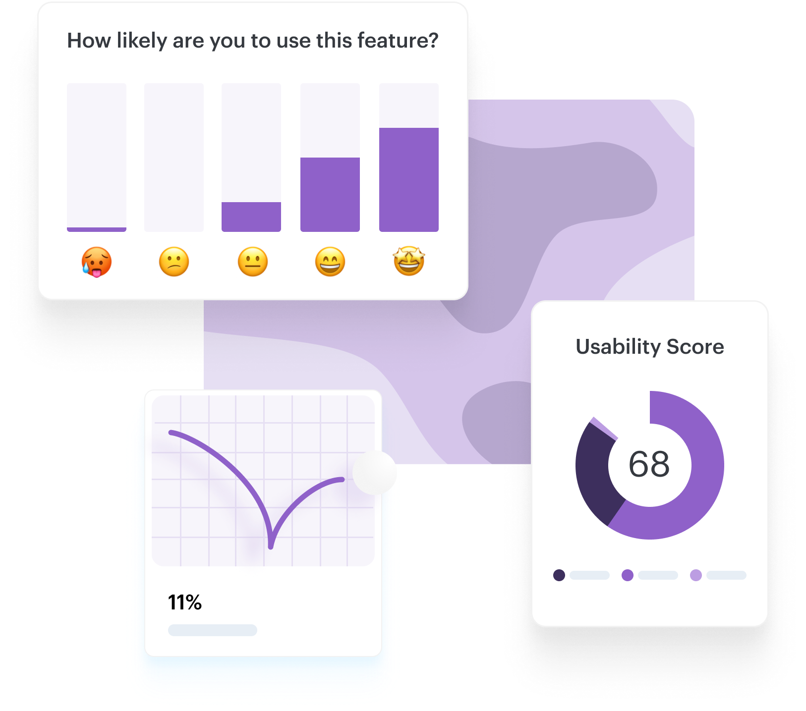 product feature report with usability score