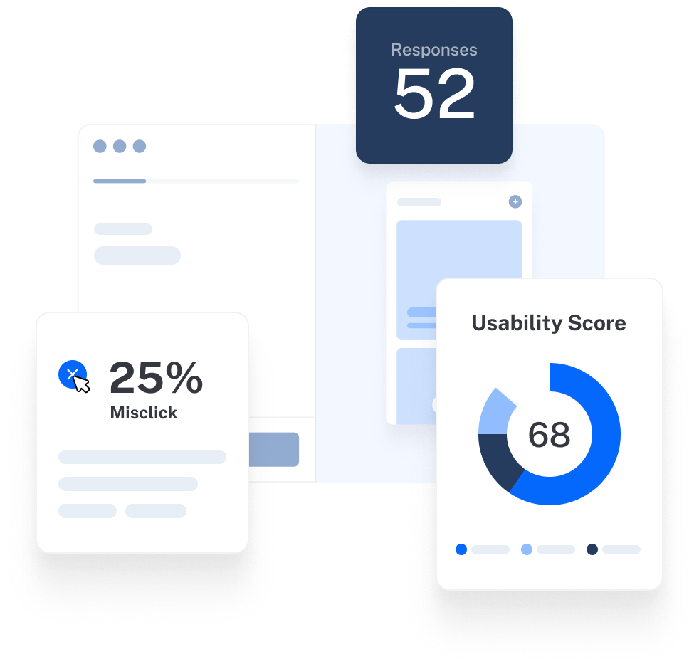 Make user insights accessible across teams