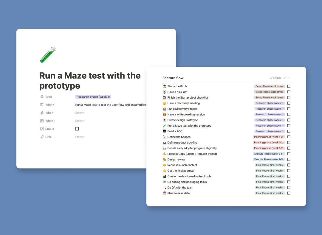 checklist to run prototype testing