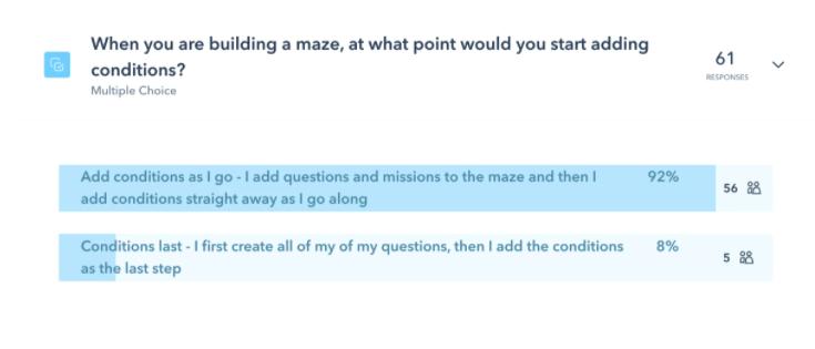 maze research survey